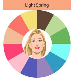 seasonal color analysis palette for light spring vector image