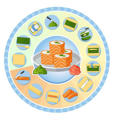 Isolated with process of making sushi vector