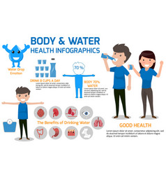 drinking water for health care and body water vector image
