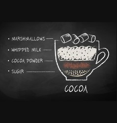 Chalked cocoa with marshmallows recipe vector