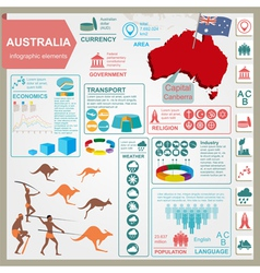 Australia infographics statistical data sights vector image vector image