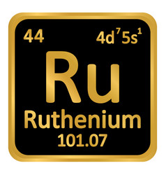 periodic table element ruthenium icon vector image