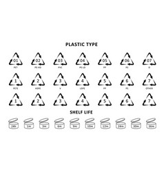 Plastic recycling symbols different types black vector