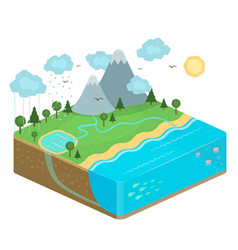 isometric nature vector image vector image