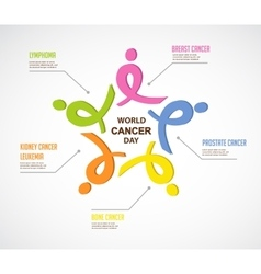 cancer infographics colorful ribbons represent vector image