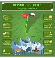 Chile infographics statistical data sights vector image
