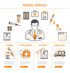 Medicine and healthcare infographics vector
