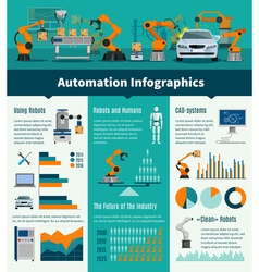 Automation infographic set vector