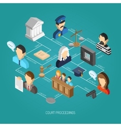 Law Isometric Concept vector image vector image