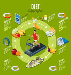 isometric diet infographic concept vector image