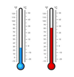 Celsius and fahrenheit thermometers showing hot or vector