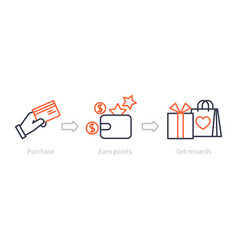 Earn points benefits program shopping reward vector