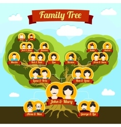 Family tree with places for your pictures vector