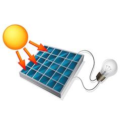 Solar Cell Concept vector image vector image