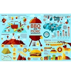 BBQ and Picnic infographics - food 4th of July vector image