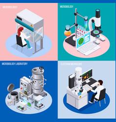 Microbiology laboratory 2x2 design concept vector