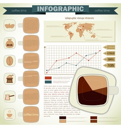 vintage infographics coffee icons vector image