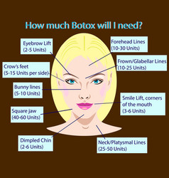 botox units for rejuvenation cosmetological vector image vector image