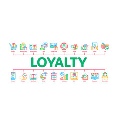 Loyalty program minimal infographic banner vector