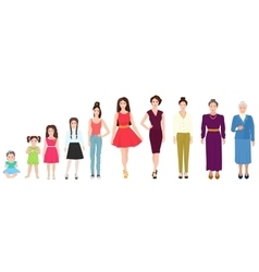 Different age generations girl woman person vector