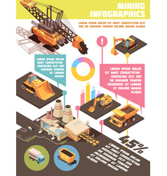 mining industry infographic poster vector image