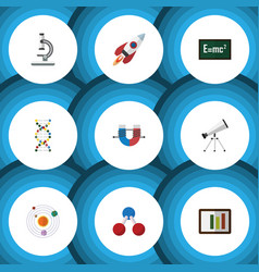 Flat icon knowledge set glass genome milky vector