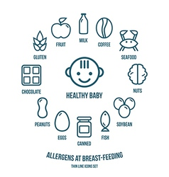 Allergens at breast feeding icons set vector
