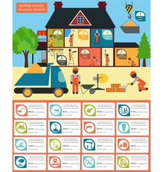 Repair house infographic vector