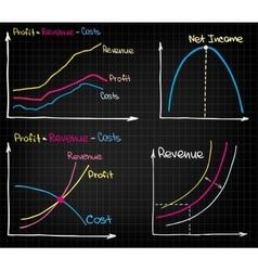 Revenue Income Costs vector