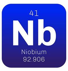Niobium chemical element vector