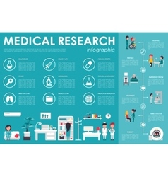 Medical Research flat web infographic Clinic vector image