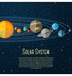 Solar system banner with sun planets stars vector image