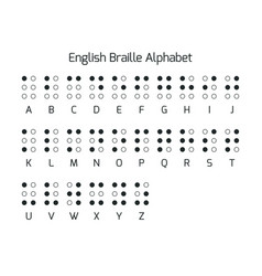 english braille alphabet letters braille is a vector image