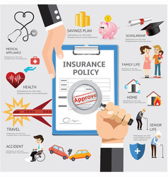Life health insurance policy services vector