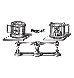 Weight measures vintage vector