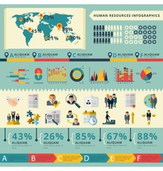 Human resources infographic report presentation vector