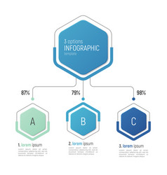 Iinfographic template for data visualization 3 vector