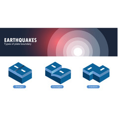 types of plate boundary earthquake vector image