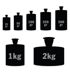 Weights for scales set vector