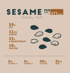 Nutrition facts of sesame hand draw vector