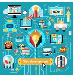 Web Development Flowchart vector image