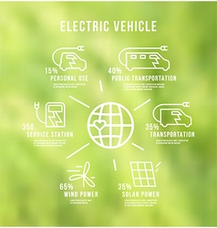 Infographics of electric vehicle vector image vector image