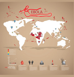 Ebola virus infographic vector