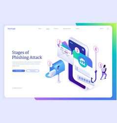 landing page phishing attack stages vector image