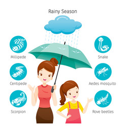 mother and daughter under umbrella with icons set vector image