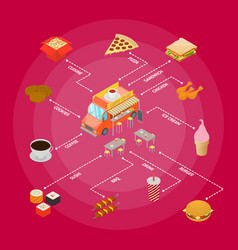 srteet fast food concept isometric view vector image