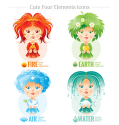 Four elements Zodiac astrological sign icon set vector image