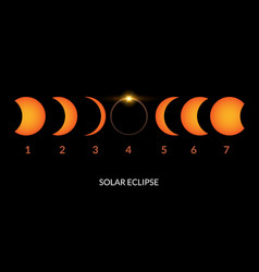 solar eclipse total sun background moon vector image