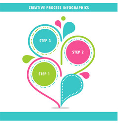 Creative Process Infographics Template vector image