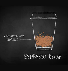 Espresso decaf coffee recipe vector